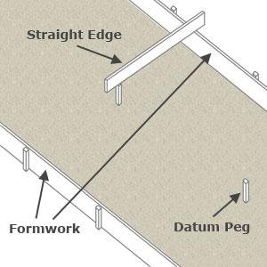 Building concrete driveways uk diy projects diy extra diy guides building a concrete driveway solutioingenieria Images