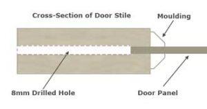 Door Repairs Solid Wood Doors Uk Diy Projects Diy